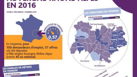 «Offre d'emploi recherche candidat» dans le Puy de Dôme